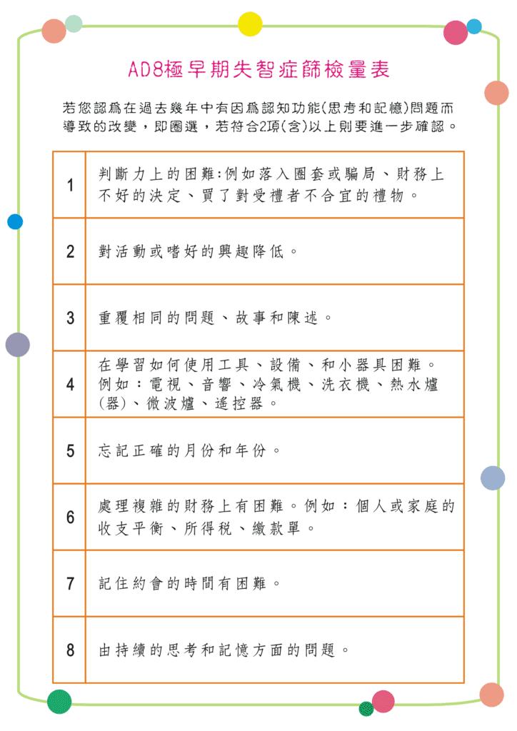 高雄仁武身心診所AD8極早期失智症篩檢量表